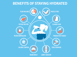 the benefits of staying hydrated diagram